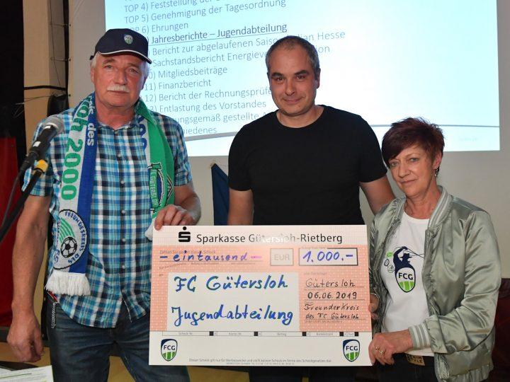 Torpaten-Aktion des FCG-Freundeskreises ein voller Erfolg
